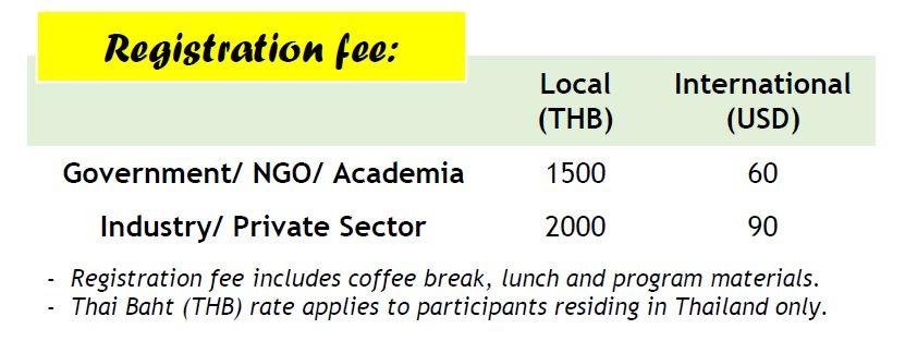 Registration fee_Seminar on Food Safety Risk Communication