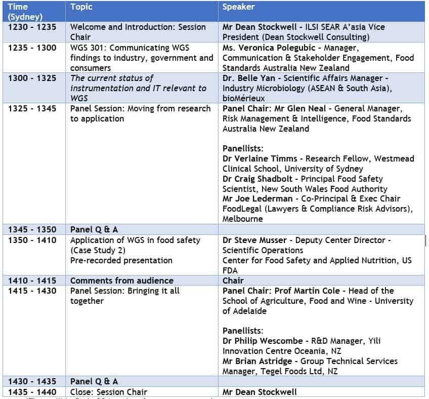 Session 2_Final Program